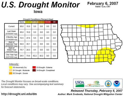 Diagram of the drought monitor for Iowa in 2007
