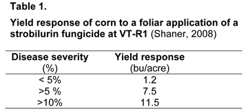 corn fungicide table