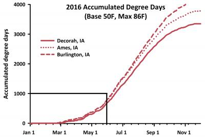 2016 accumulated degree days