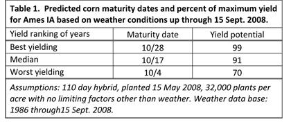16 Is Like Of The Median Year For Ames A Crop Could Yield 91 Percent Its Normal Potential If There Are No Other Limiting Factors
